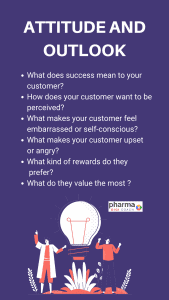 Template: questions for knowing the attitude and outlook that will help in pharma target marketing