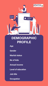 Customer Avatar Template: Questions for knowing the Demographic profile that will help in pharma target marketing