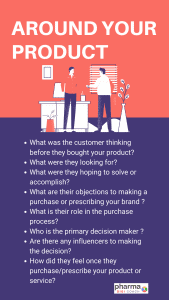 Healthcare consumer persona template: questions on objections and role of customer Around your product