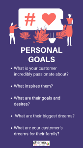 template: Important questions to know the personal goals that will help in pharma target marketing