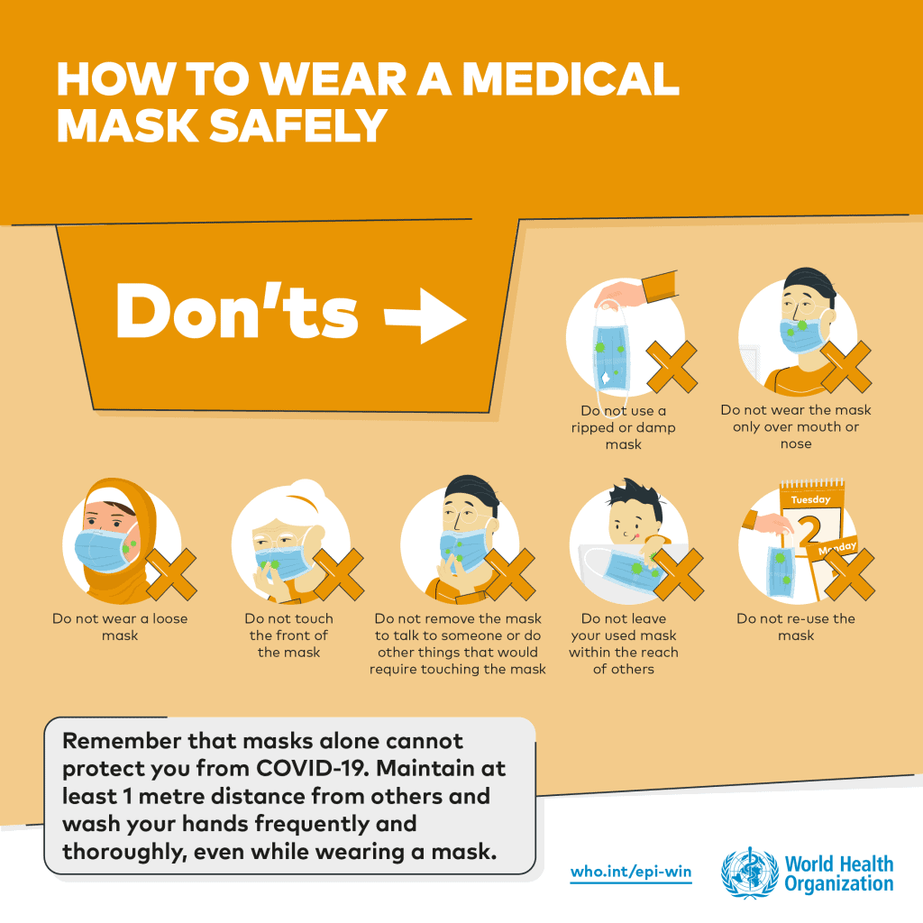 Pharma news - WHO's new public advice infographic on how to wear medical mask