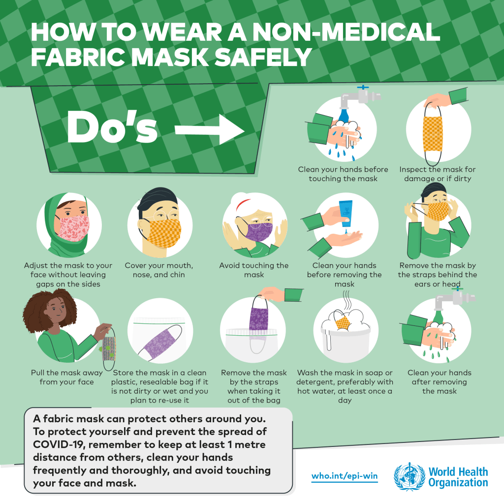 Pharma news - WHO's new public advice infographic on how to wear non-medical mask
