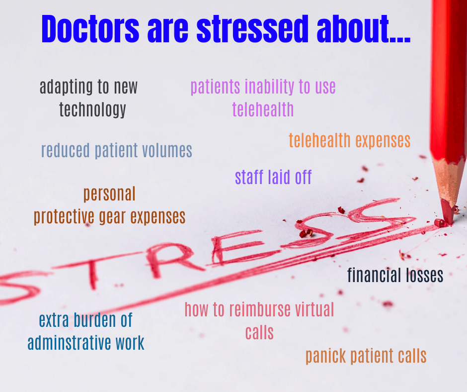 Different areas which is casuing Doctor's stress to rise during the pandemic covid-19