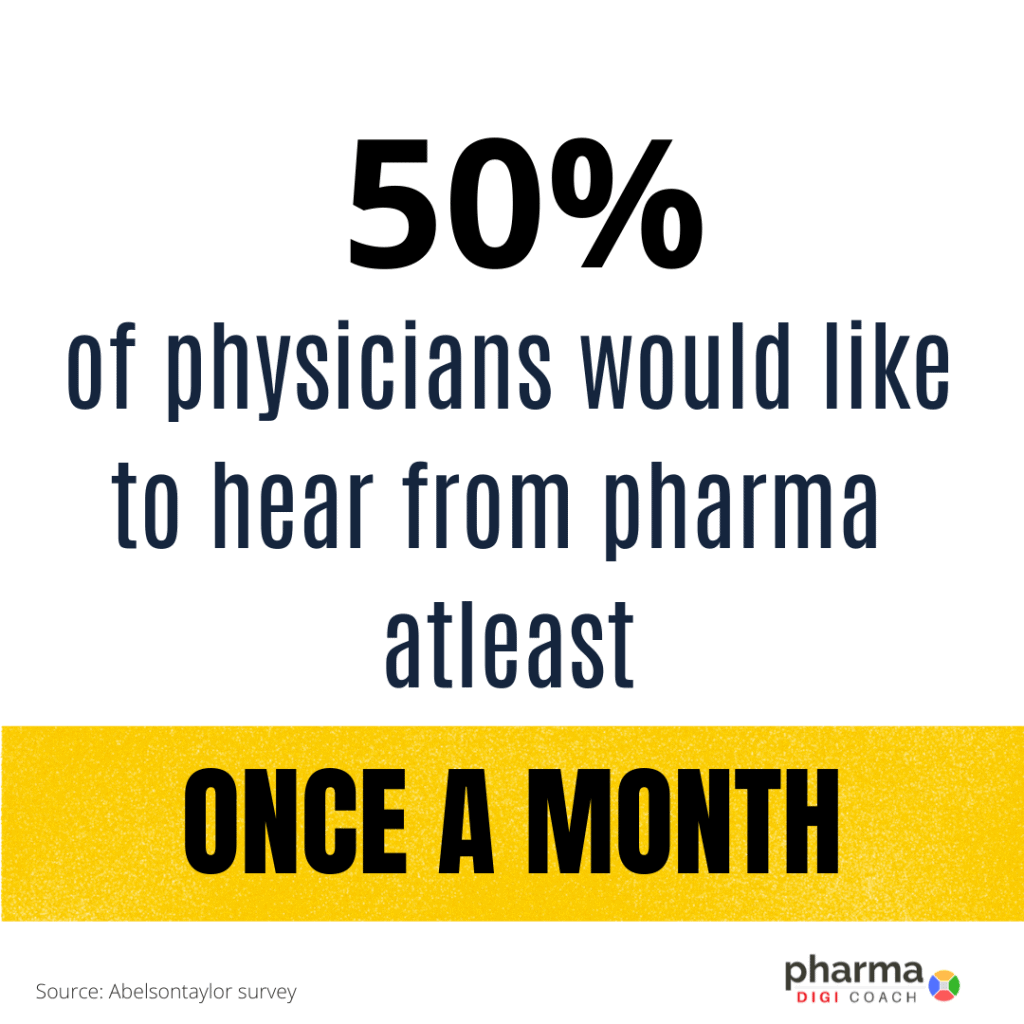 50% doctors would like hear from pharma atleast once a month
